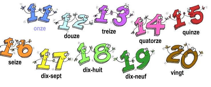 les-nombres